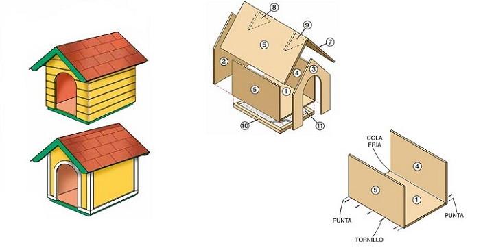 Hacer una casa para perro imagui for Ayuda para construir tu casa
